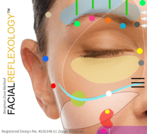 Facial Reflexology & Zone Face Lift. facialreflex